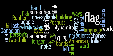 Wordle word cloud
